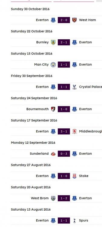 Everton results.JPG